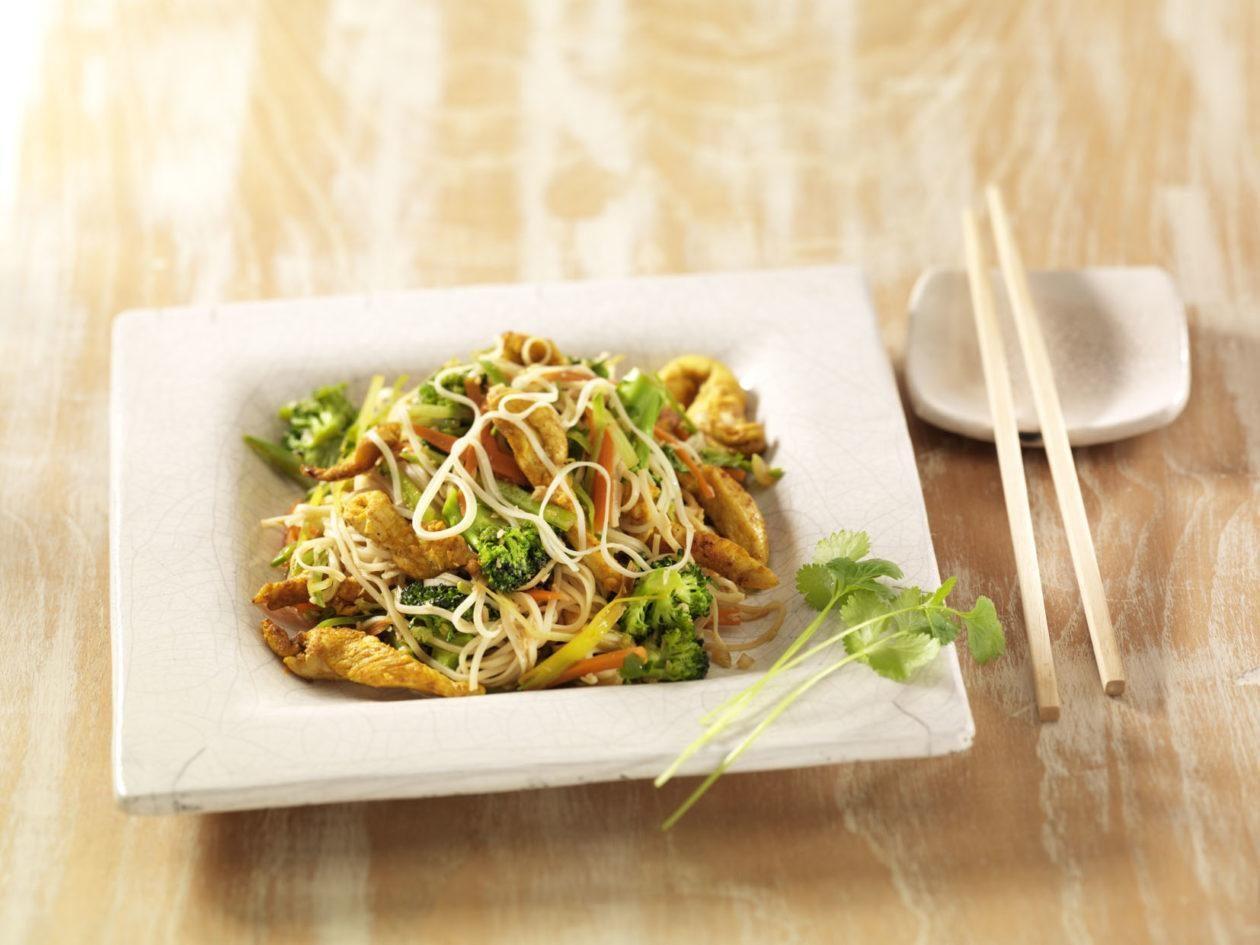 Hähnchenbrust aus dem Wok - BCM Diät Rezepte.at
