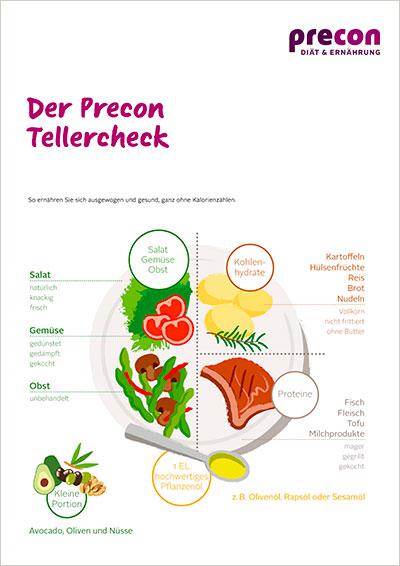 Tellercheck-